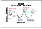 I borrowed this from another Volunteer; obviously he's at a different point in the cycle than I. But it's a very accurate portrayal of the cycle of emotions PCVs go through! (I'm at the 6-month mark)